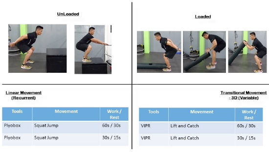 ViPR cycle exercises 3